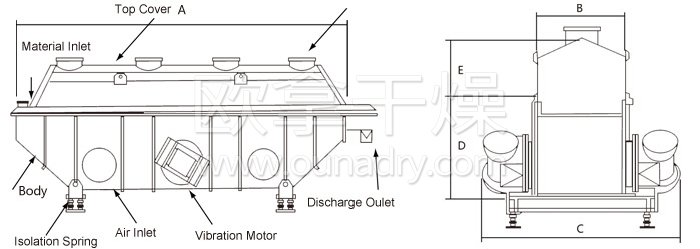 Rectilinear Vibrating-fluidized Dryer